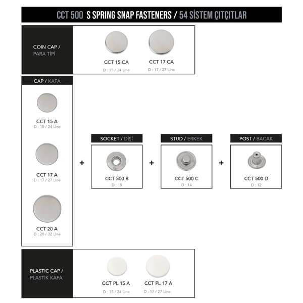 - S-spring snap fastener, CCT 500